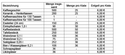 ÖBK Gebührensatzung zur Satzung Benutzung öffentlicher Einrichtungen-6.jpg©Stadt Taunusstein